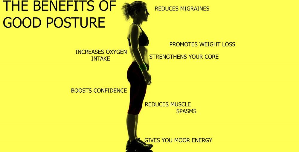 posture corrector advantages - ROMIX UK